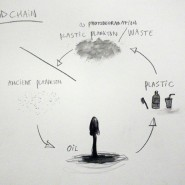 foodchain-web